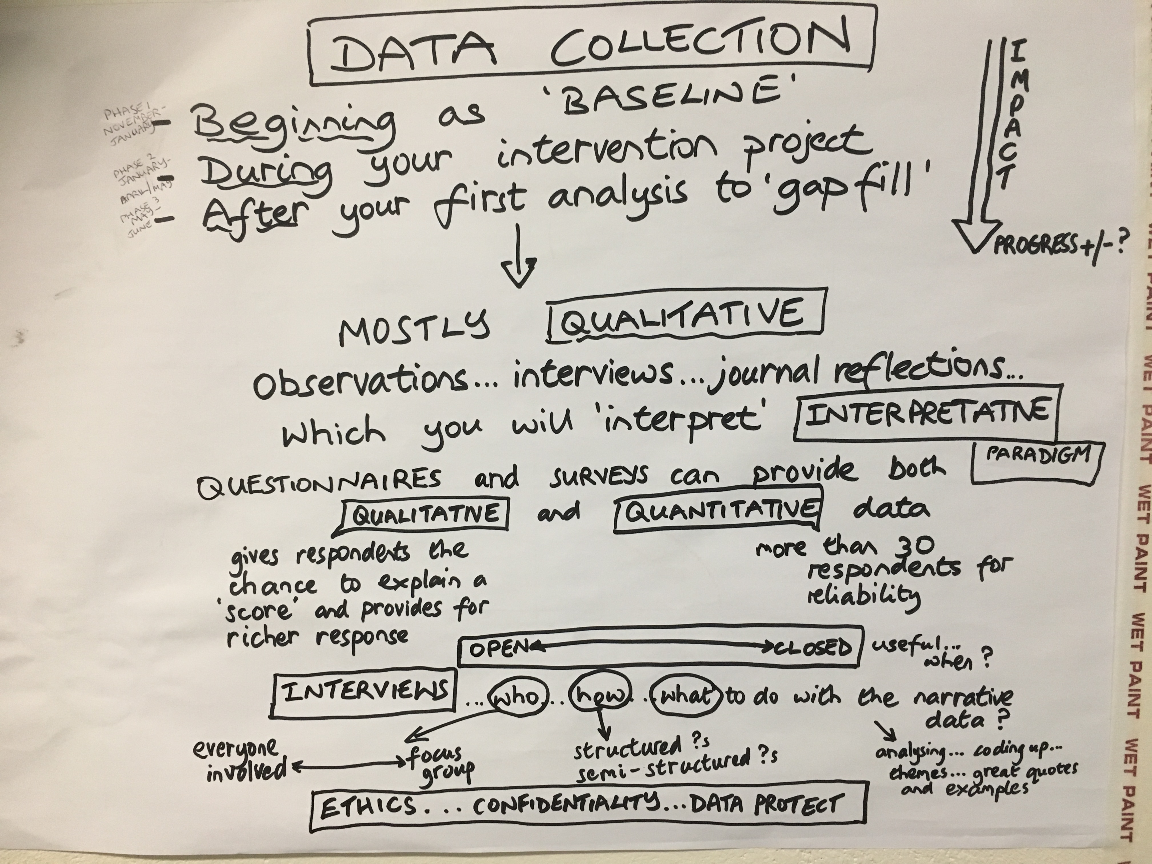 data collect1